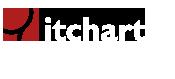 Itchart-grup